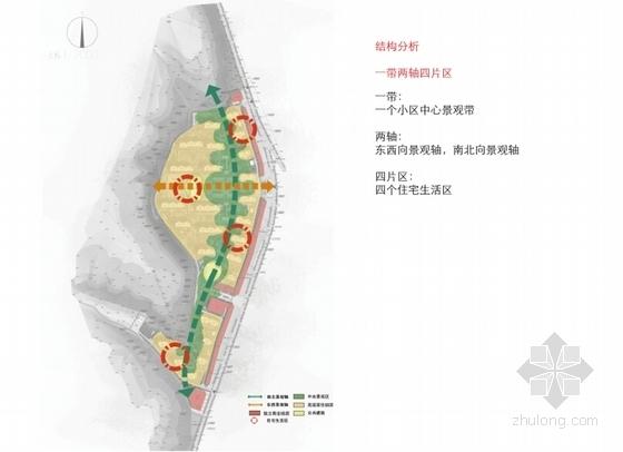 [陕西]artdeco风格住宅小区规划设计方案文本(知名设计院)-artdeco风格住宅小区规划分析图