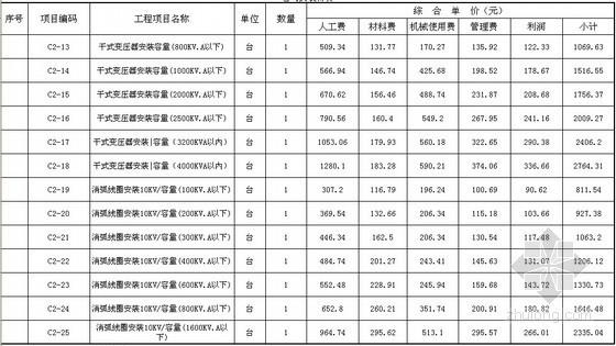 2008版湖北省安装工程消耗量定额及单位估价表(电气)