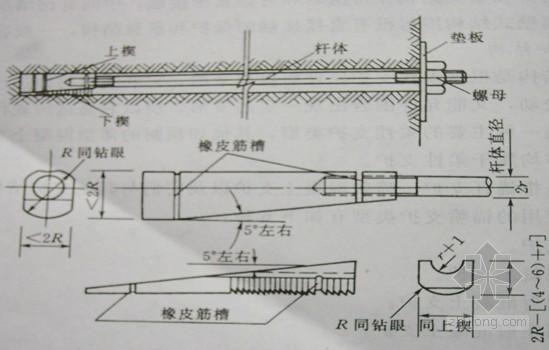 [PPT]隧道锚杆支护结构类型及质量控制讲义