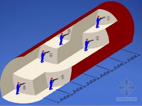山岭隧道施工安全技术培训讲义128页(PPT 知名企业)