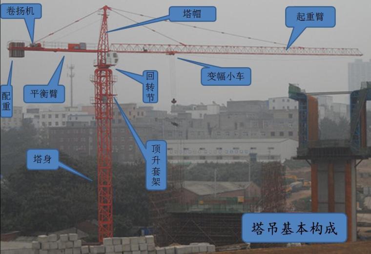 建筑工程塔吊倾覆事故案例及塔吊安全使用常识培训PPT(96页)