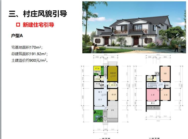 【江苏】某市湖父镇张阳村村庄规划景观设计文本PDF(142页)_5
