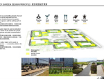[上海]万科可持续景观商务区规划方案设计
