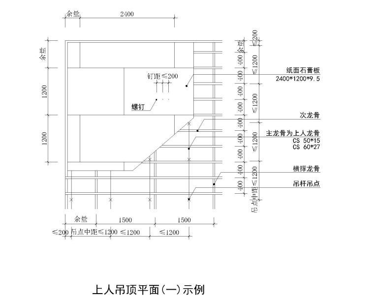 17套吊顶节点图(天花节点、钢架节点、龙骨节点)