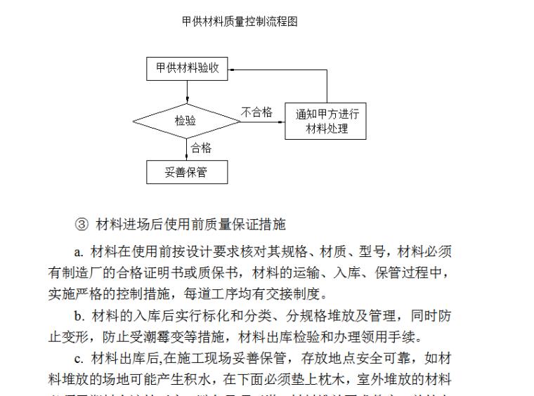 北京液压产品生产基地通风空调及气体动力工程施组设计(111页)