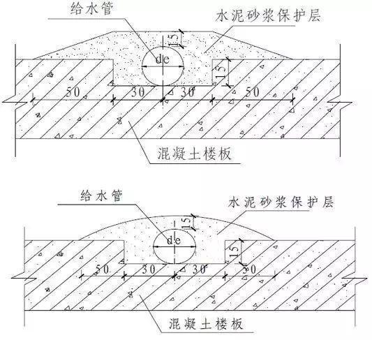 住宅室内给水排水系统工程工艺节点图文解说
