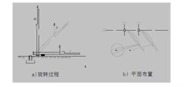 钢结构吊装施工方案_4