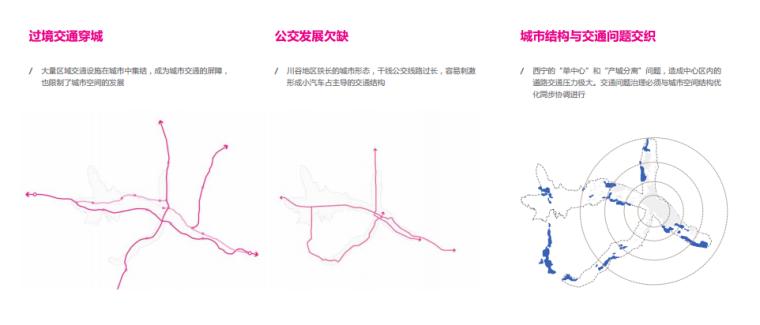 [青海]西宁多吧新城概念规划和总体城市设计(高原地貌)-[青海]西宁多吧知名地产概念规划和总体城市设计.A-3交通现状