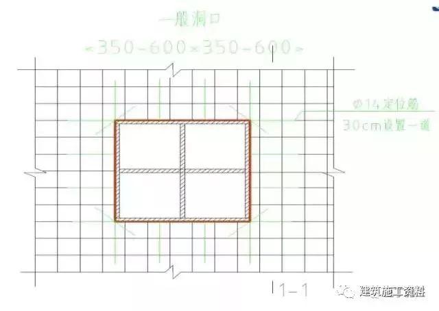 图文讲解:模板工程施工要点,相关技术交底_24