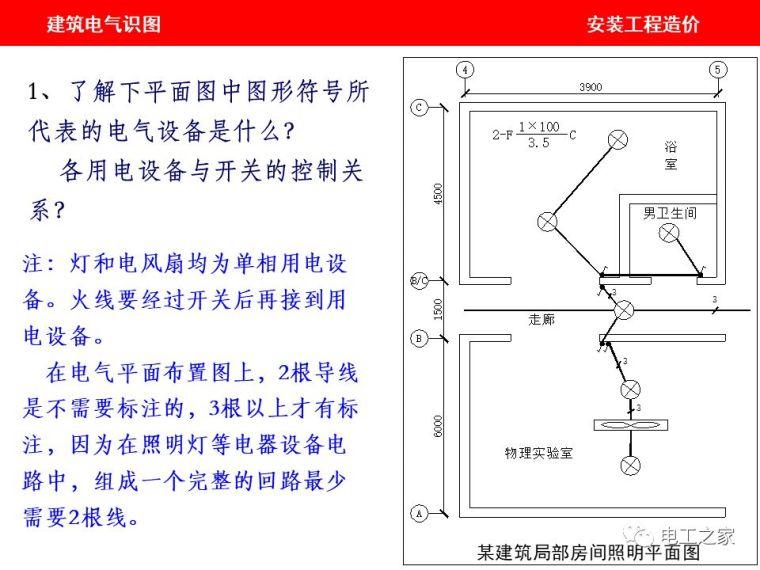教你如何看电气施工图!_2