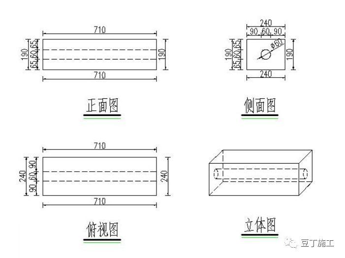 6种常用施工围挡的做法详图_5