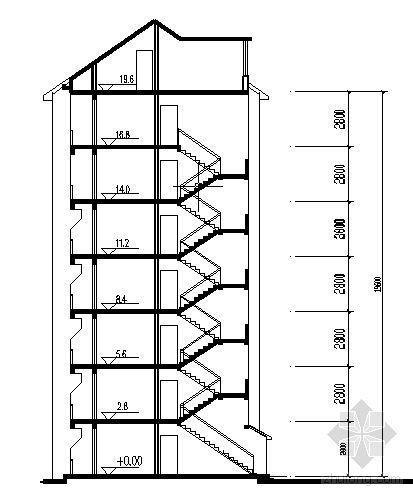 遵义市外环路沙河区修建性规划住宅楼方案图7-2