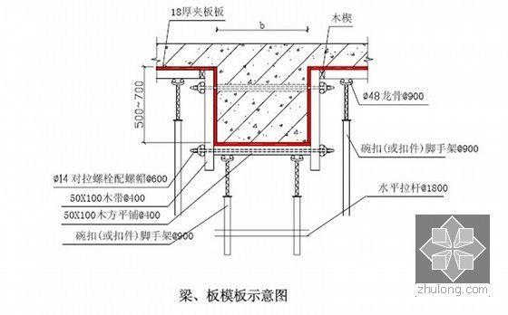 [上海]高层商业办公楼总承包施工组织设计(技术标白玉兰奖)-梁、板模板示意图
