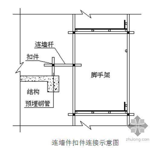 联梁型钢悬挑脚手架方案(附计算式)