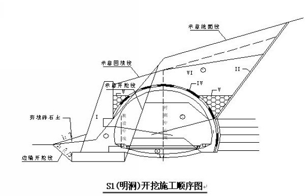 高速公路隧道施工方案及步骤(原)