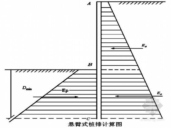 深基坑排桩支护结构设计及选型计算书