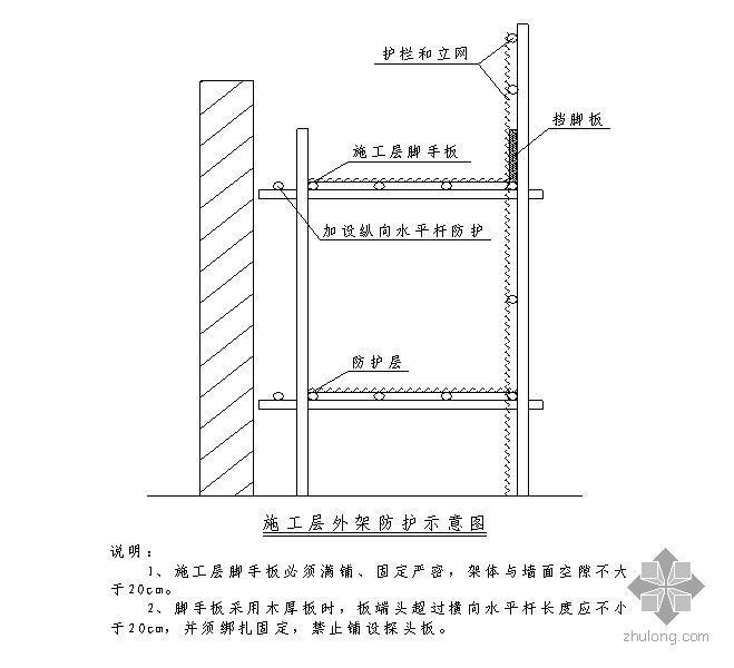 福建某办公楼双排双立杆外脚手架施工方案(52米 64米)