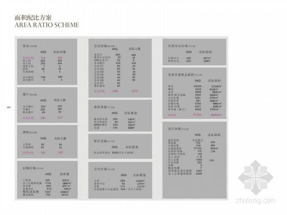 [张家界]知名国际假日酒店超五星級装修设计方案配色表