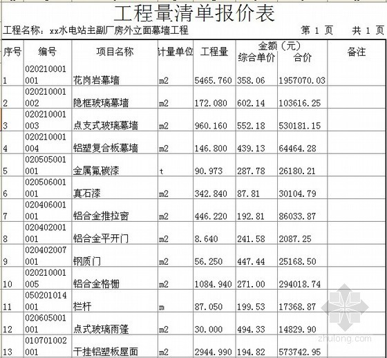 厂房外立面幕墙工程量清单报价(中标价)