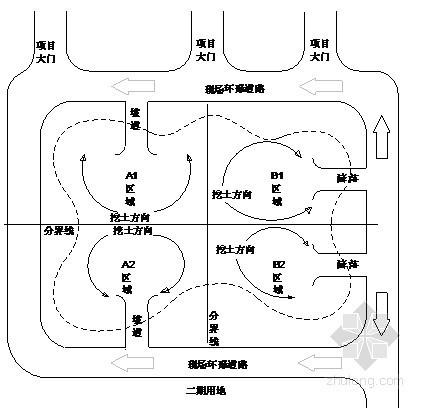 [海南]放坡土钉墙深基坑支护施工方案(附基坑支护计算书)