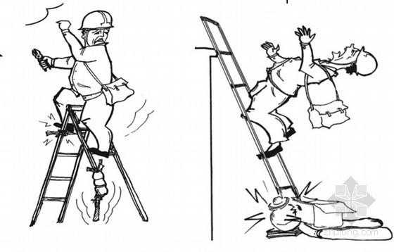 房建工程新员工安全教育培训讲义(200页附图)-安全教育漫画