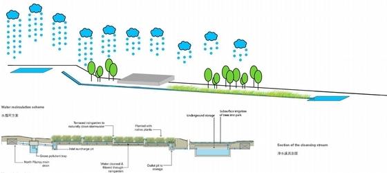 [重庆]喀斯特景观公园规划设计方案图片