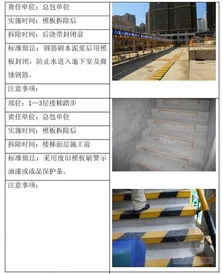 建筑工程成品保护管理工作指引