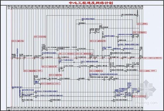 [北京]商业广场施工进度计划网络图