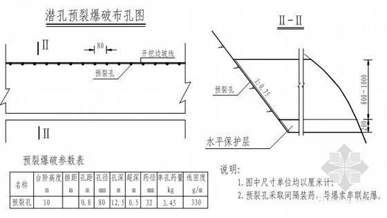 [河南]某水库新建工程施工组织设计