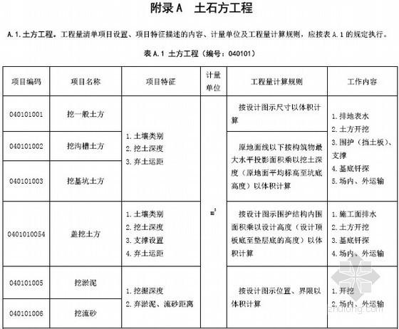 2013版市政工程计量规范(含条文说明)
