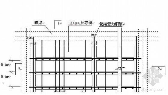 成都某高层住宅基础工程施工组织设计(筏板基础)