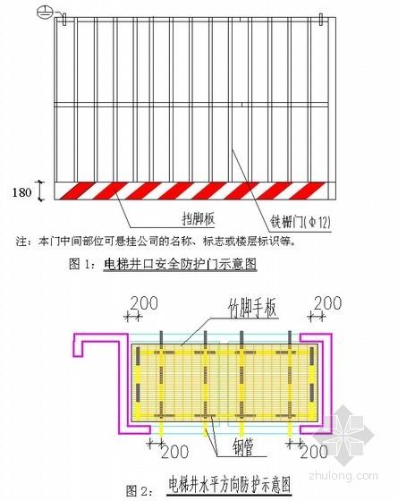[广西]住宅工程安全防护施工方案(附图)