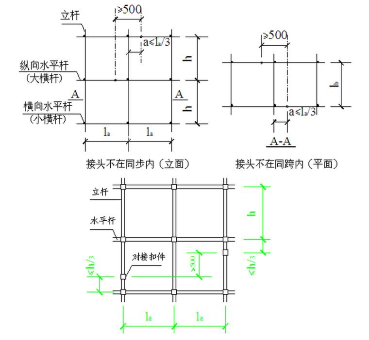 经济适用房工程高大模板支撑体系施工方案(56页)