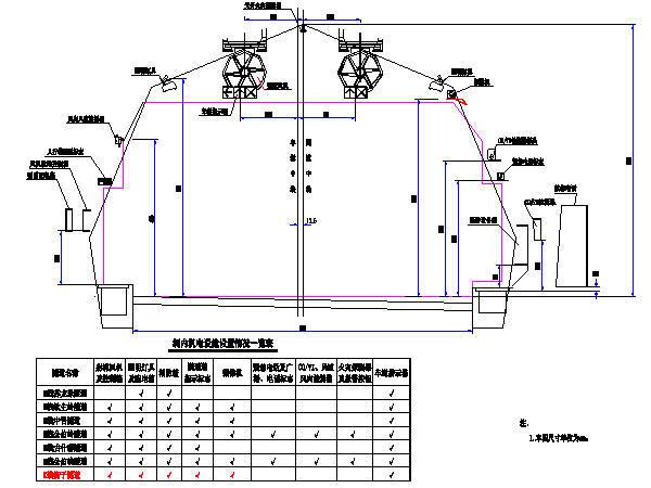 青海省高速公路隧道土建及机电工程初步设计图269张CAD