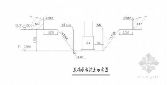 [广东]电子厂深基坑放坡开挖施工方案