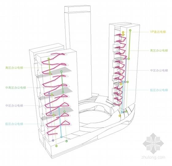 现代风格超高层知名企业办公楼分析图