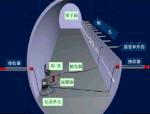 富水千枚岩大断面公路隧道快速施工工法