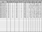构件重量统计表