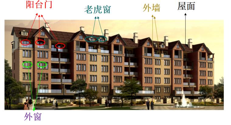 建筑节能施工小结资料下载-重庆建筑节能保温系统专项培训