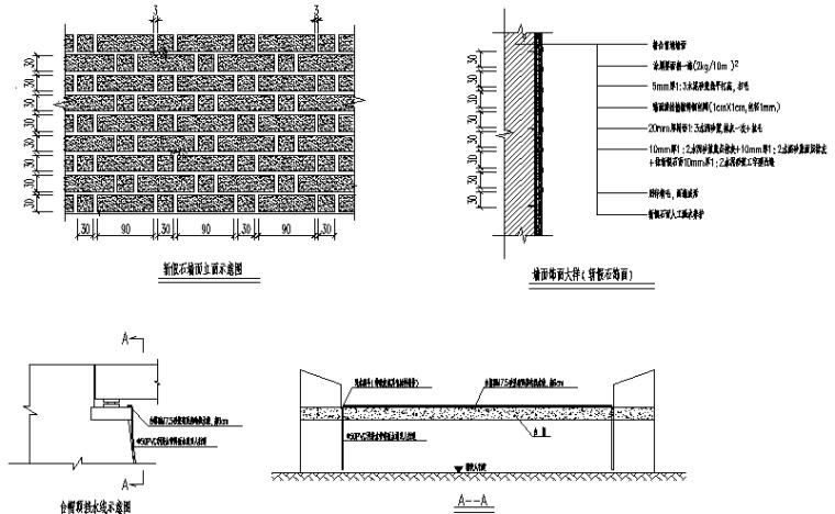 [重庆]城市主干路隧道及道路下穿道涂装工程施工图设计_3