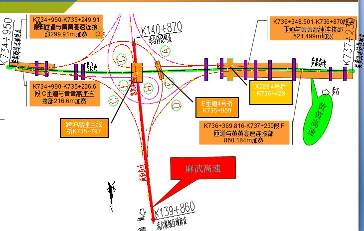 枢纽互通跨高速施工技术专项方案汇报PPT(83页)