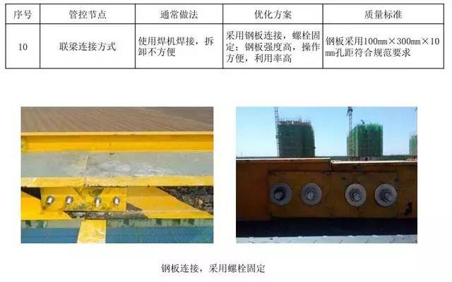 悬挑脚手架搭设施工工艺标准,样板审核制实施案例!_21