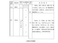 110kV主变电所外部电力通道顶管安全专项施工方案(共93页)