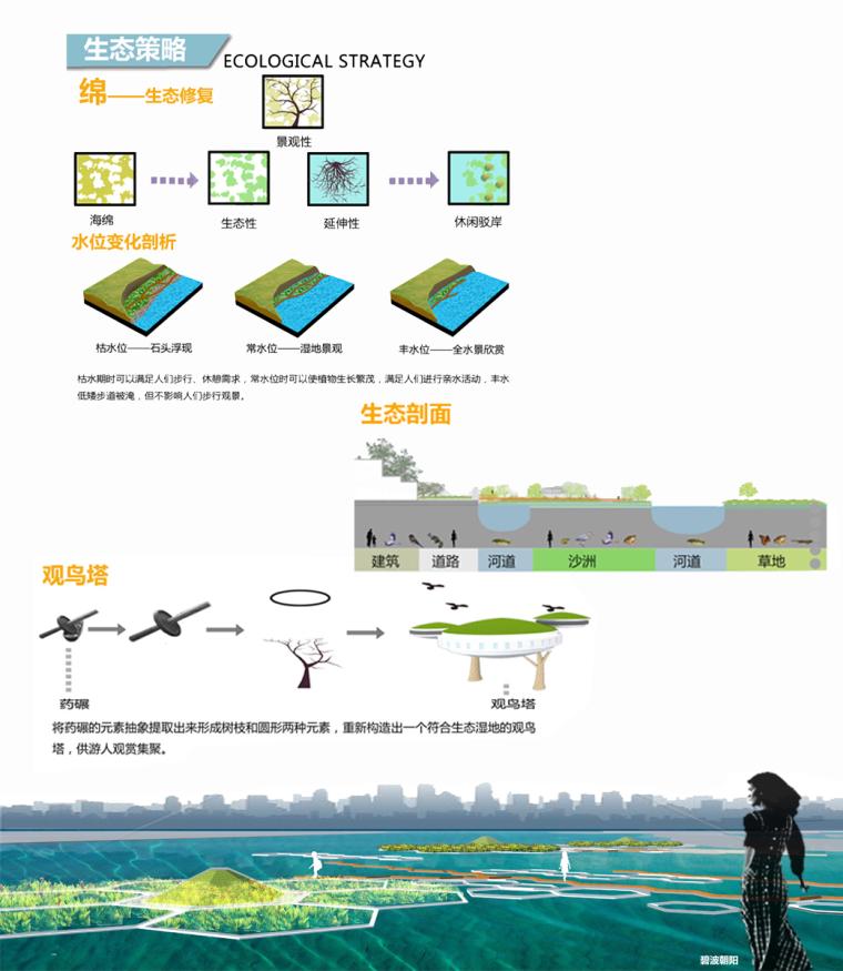焕河计划——崇州西河滨河空间景观规划设计_7