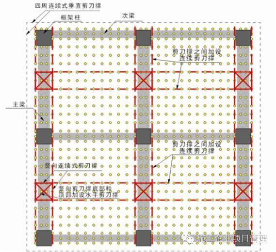 建筑工程支模架搭设控制要点_6