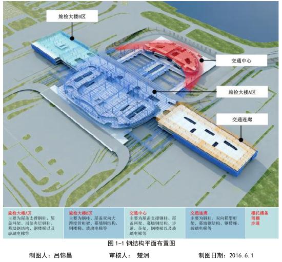 【QC成果】大跨度异形空间钢结构施工精度_2