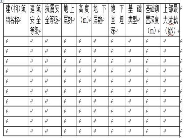 常见岩土工程勘察报告提纲Word版(共16页)_1
