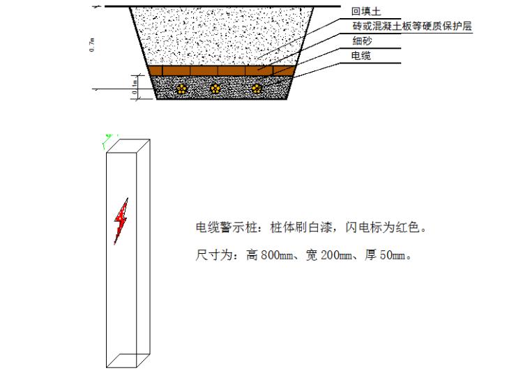 临时用电管理制度