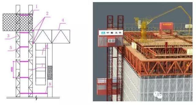 用这种双标准节施工电梯可直登顶模平台,施工快捷、效率高