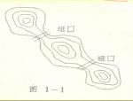 【全】隧道工程讲义PPT版(共634页)